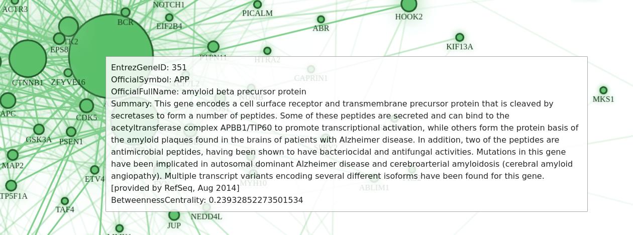 protein-network-4